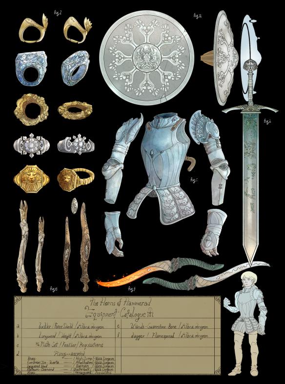 Equipment by Enuryn